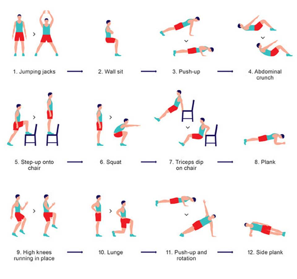 7 minute exercise daily