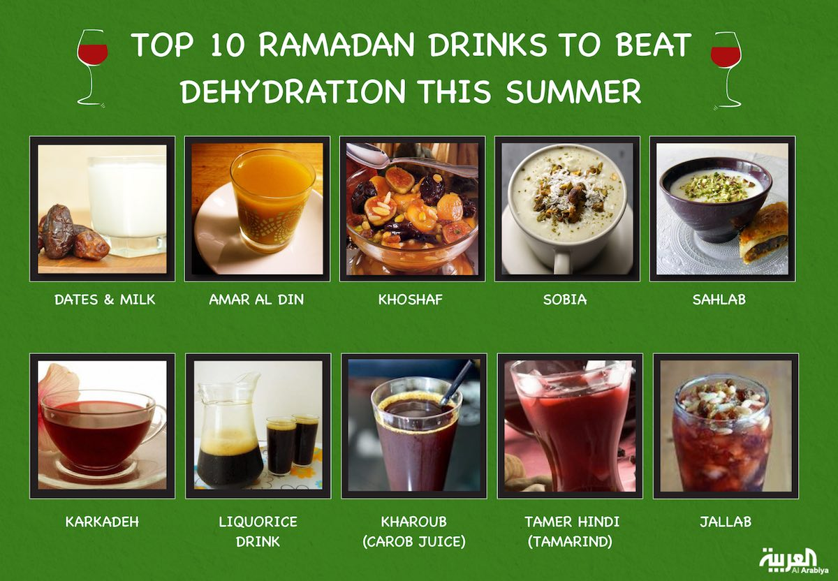 ramadan drinks