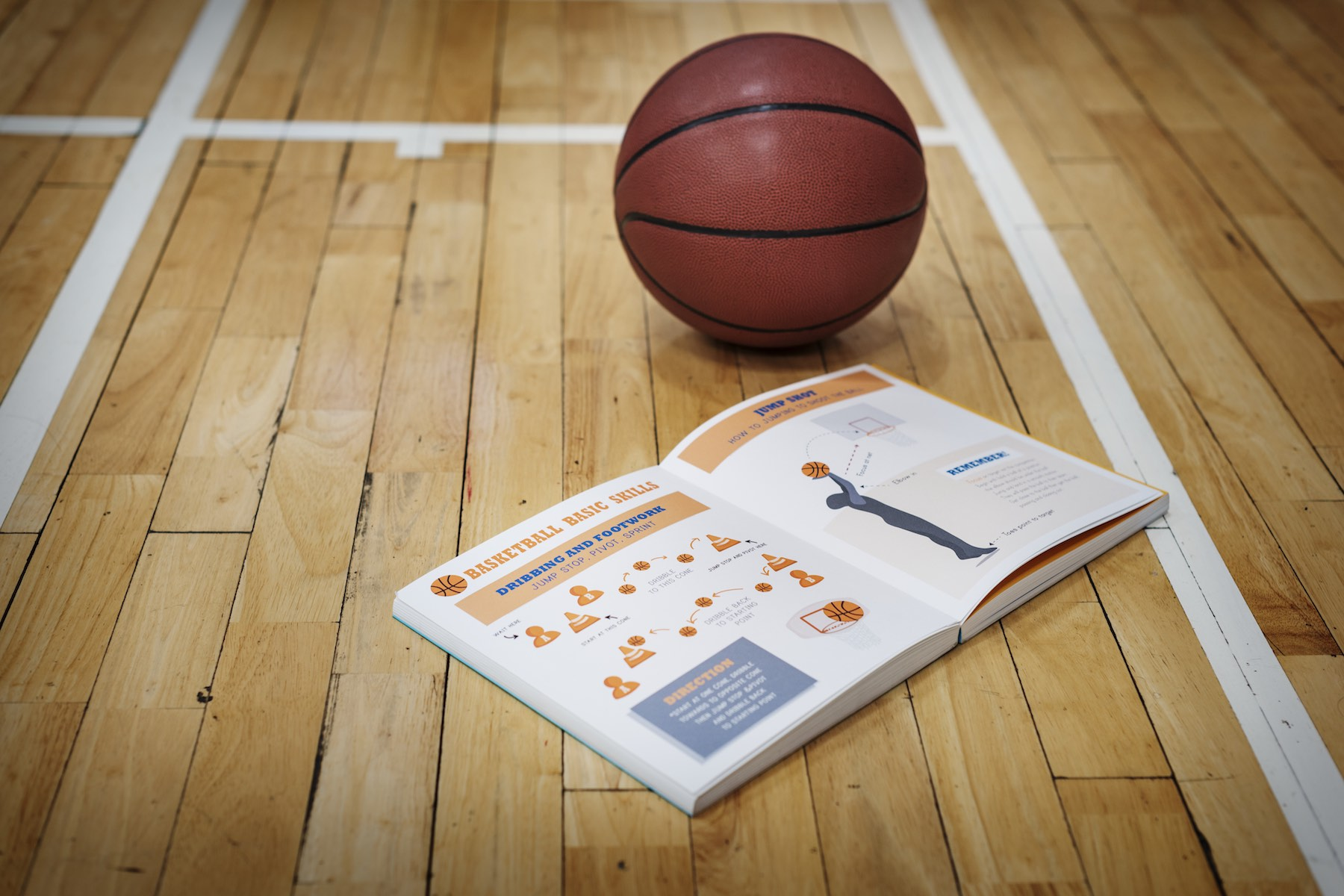 Basketball books