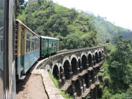 Shimla India - A Perfect Place for Vacations