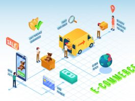 Is E-Commerce Changing Logistics and Warehousing?