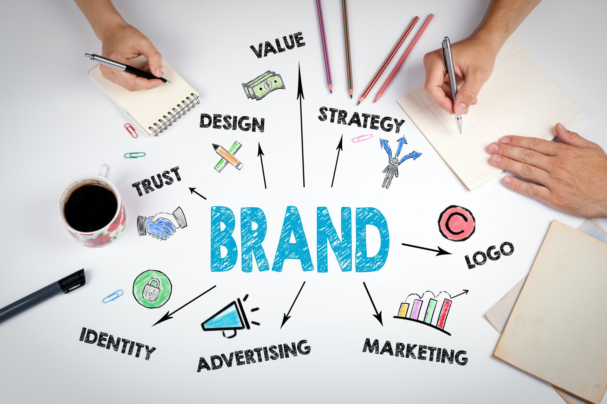 The Key Components for a Successful Brand Building Strategy