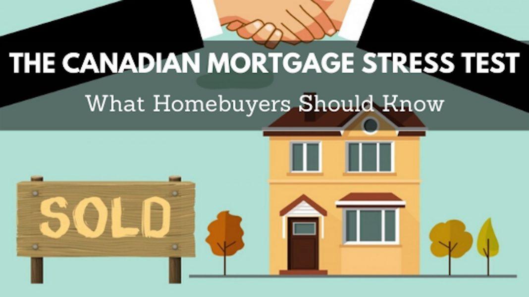 mortgage stress