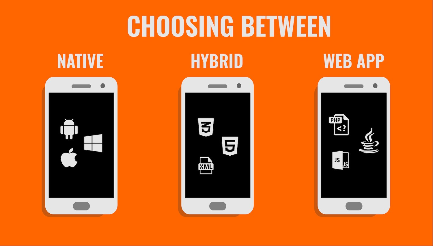 choosing Native mobile app