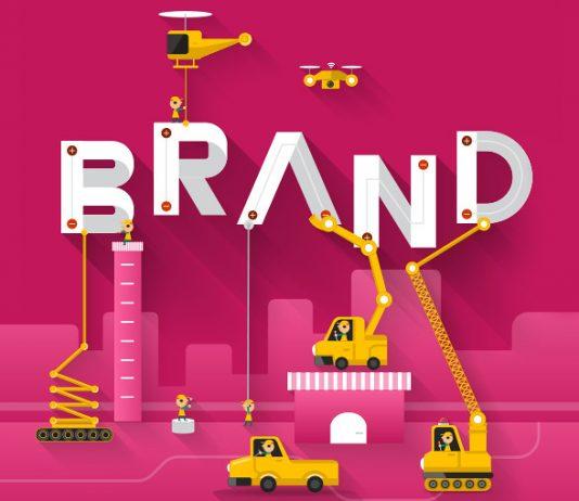 guide to develop brand identity
