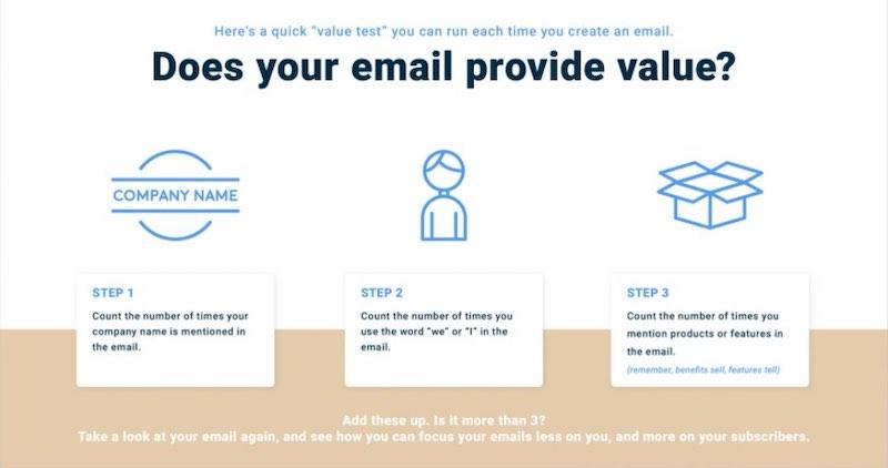 Façons d'améliorer les taux d'ouverture des e-mails pour votre contact professionnel